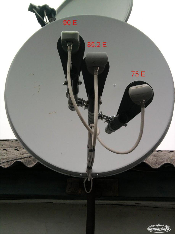 Спутник yamal 201 90e ямал 201таблица частот